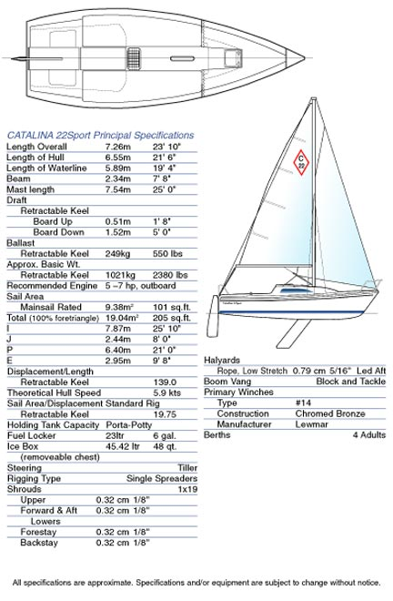 Catalina 22 Sport – Deltaville Yachting Center and