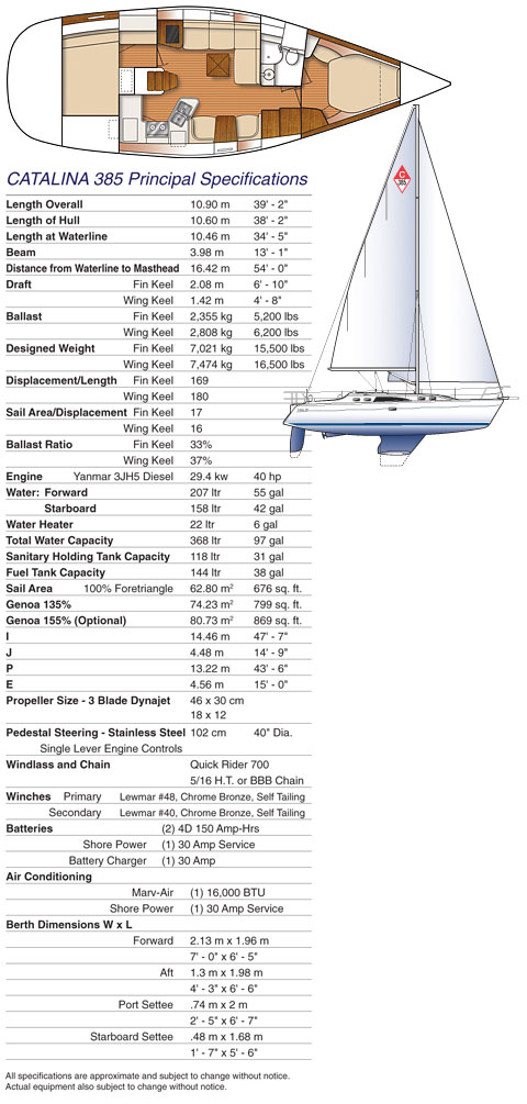 Catalina 385 – Deltaville Yachting Center and Chesapeake